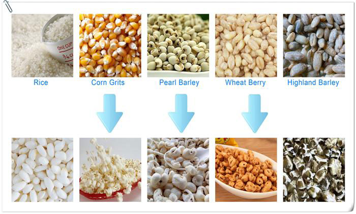 The Development Trend Of Grain Puffed Food